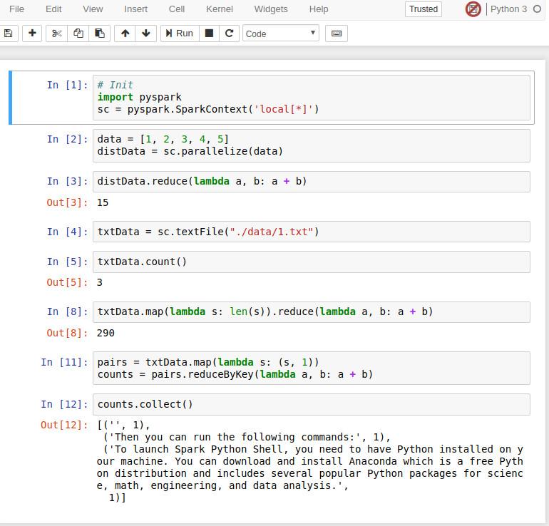 Python Spark Platform on AWS · Haddad Said